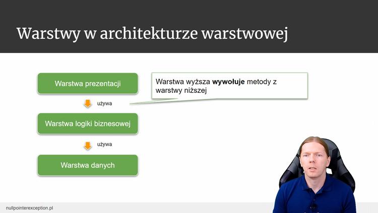 Architektura warstwowa przykładowy screen